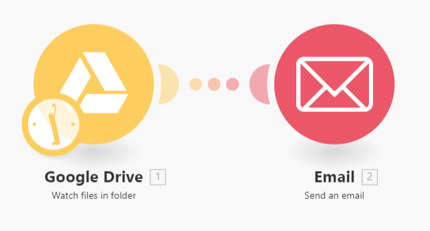 google-drive-email-automation