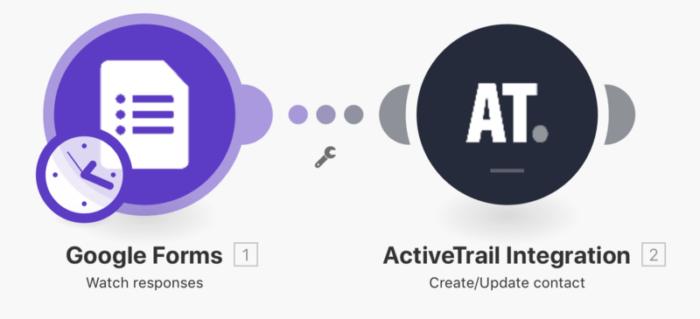 google-forms-active-trail-integration-alt