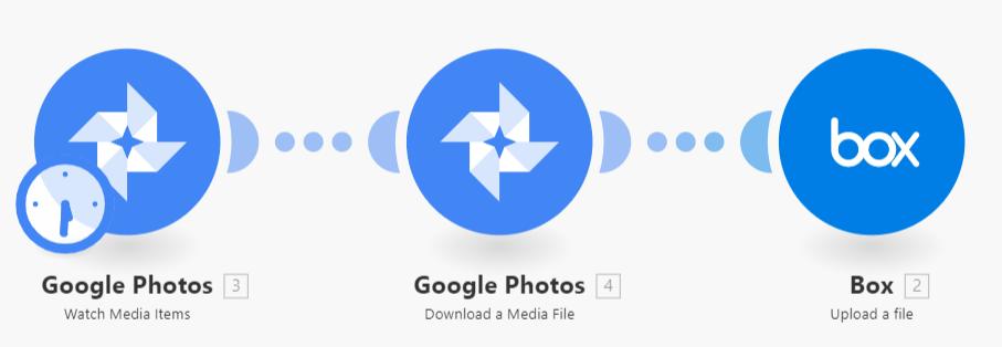 back-up-google-photos-to-box-alt