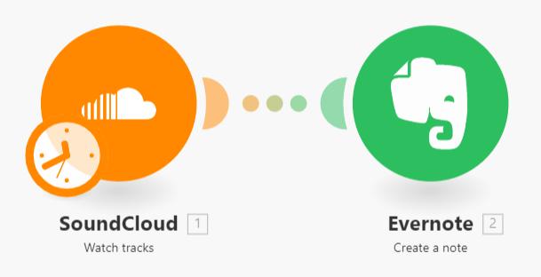 soundcloud-evernote-integration-alt