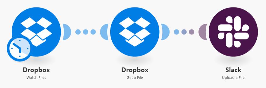 connect-dropbox-to-slack