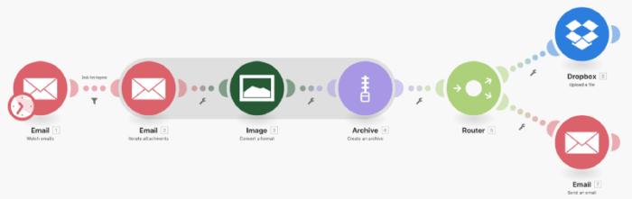 integromat-features-visual-builder-alt