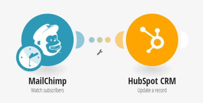 mailchimp-hubspot-integration-alt