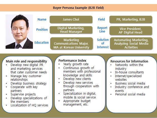 buyer-persona-example