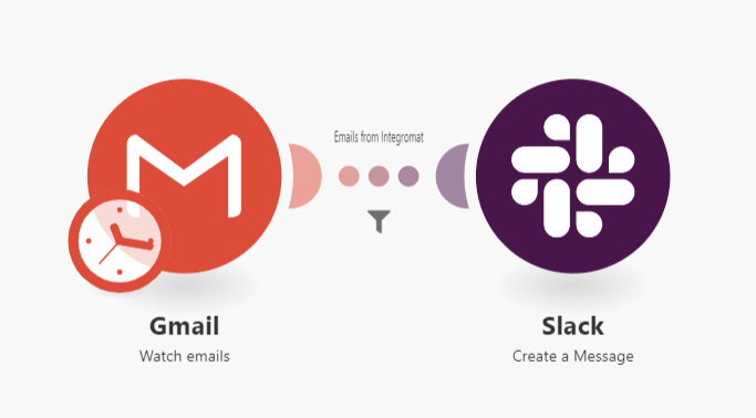 integrate-gmail-and-slack