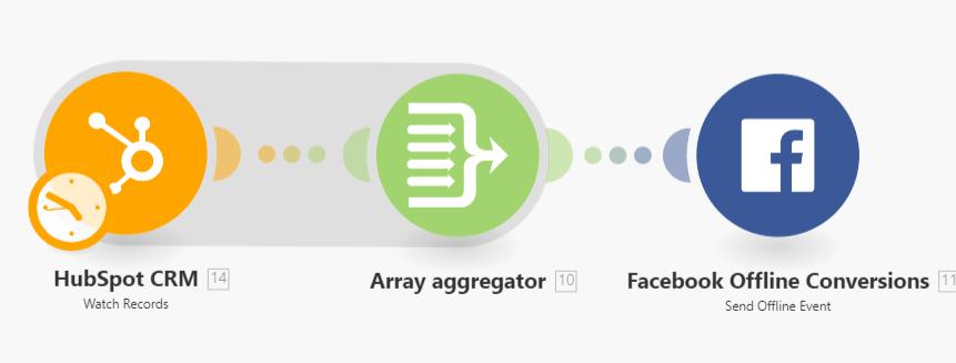 facebook-offline-conversions-hubspot-integration-alt