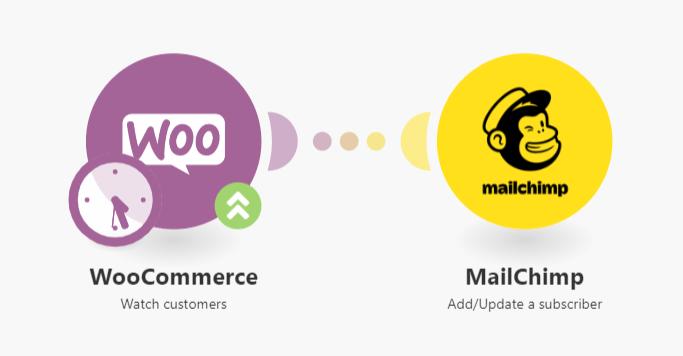 connect-woocommerce-mailchimp