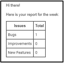 raport-w-e-mailu