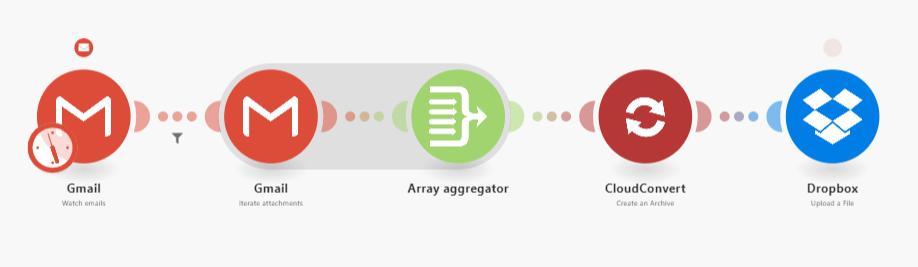 gmail-dropbox-cloudconvert-integration