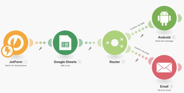 jotform-sheets-android-gmail-scenario-11