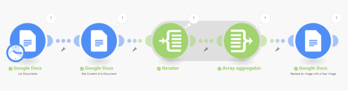 Google Docs Integromat scenario