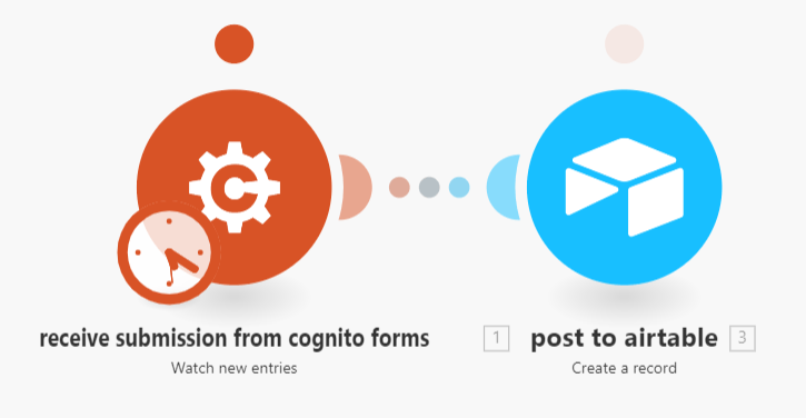 cognito-forms-airtable-integration-alt