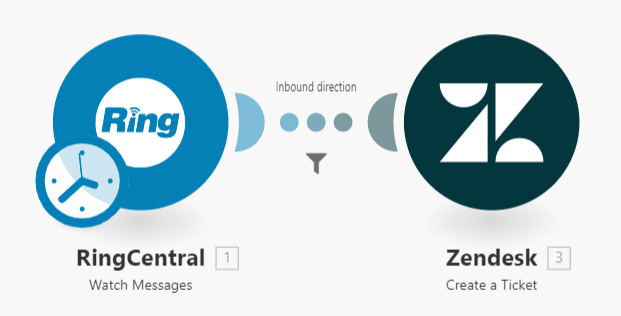 ringcentral-zendesk-automation