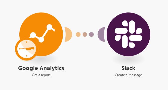connect-google-analytics-to-slack