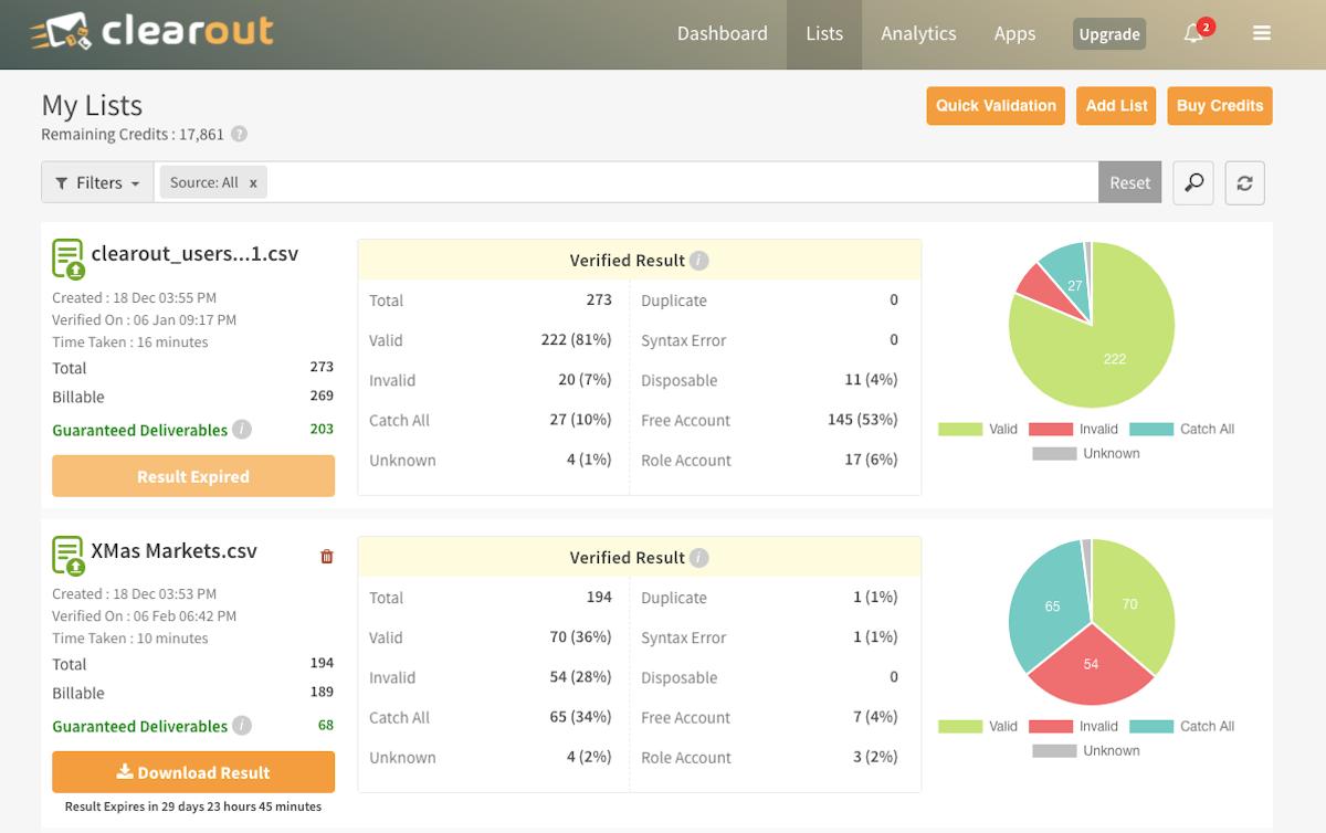 clearout-my-list-overview-analytics-alt