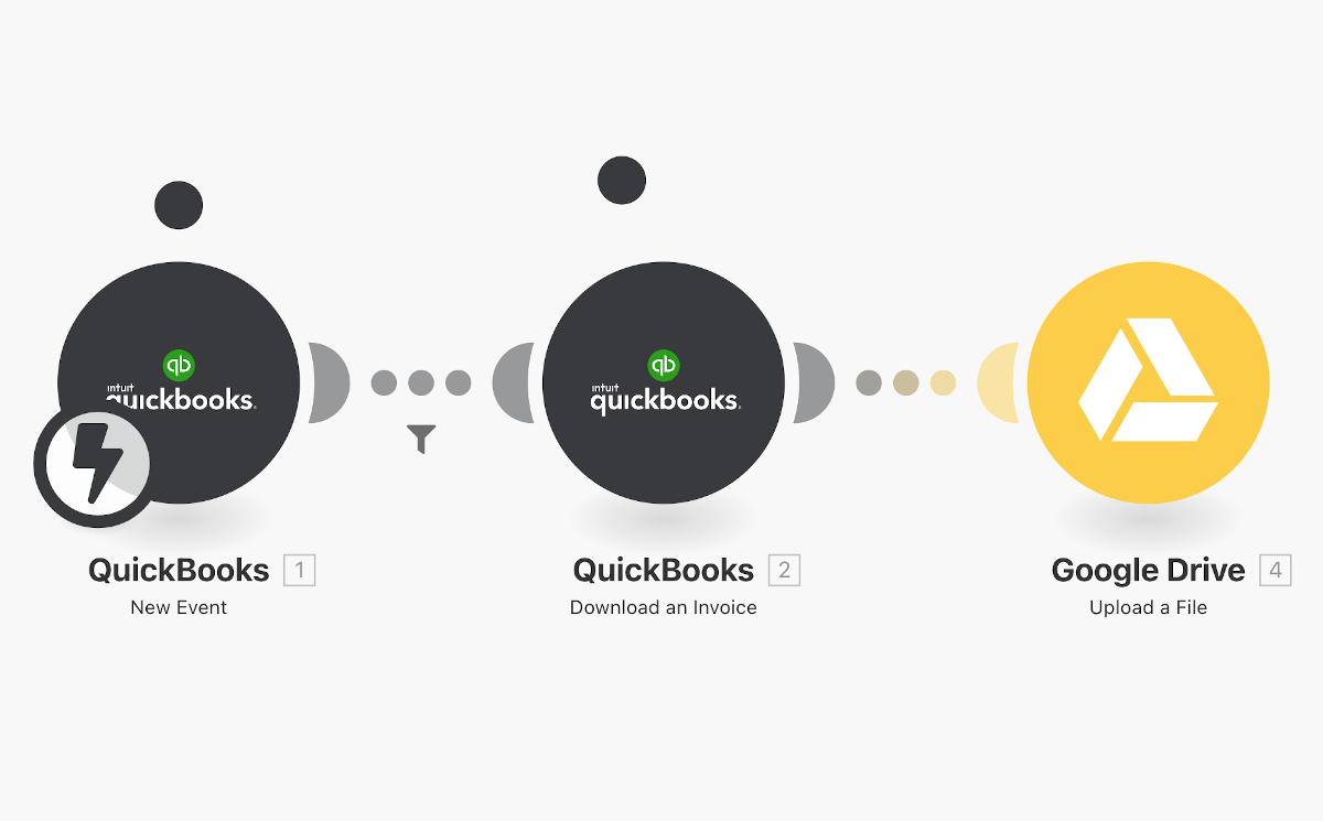quick-books-google-drive-automation