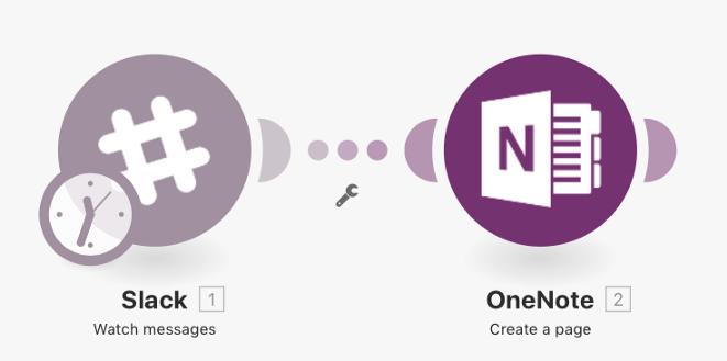 slack-one-note-integromat-scenario-11