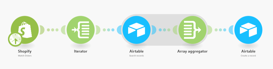 shopify-airtable-integration-integromat