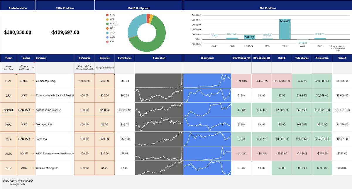google-sheets-analytics-dashboard-alt