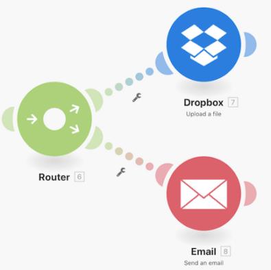 dropbox-gmail-router-integromat-11
