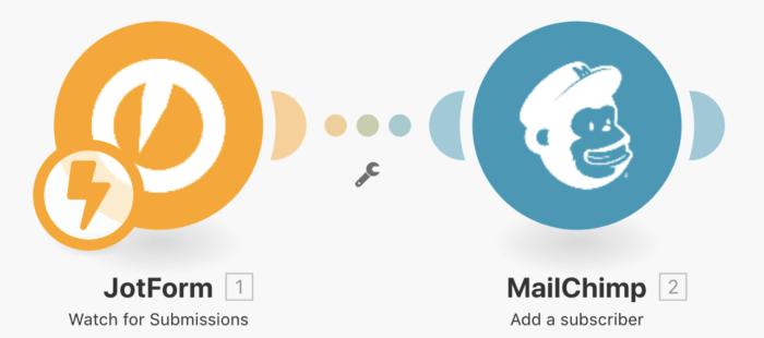 jotform-mailchimp-scenario-11