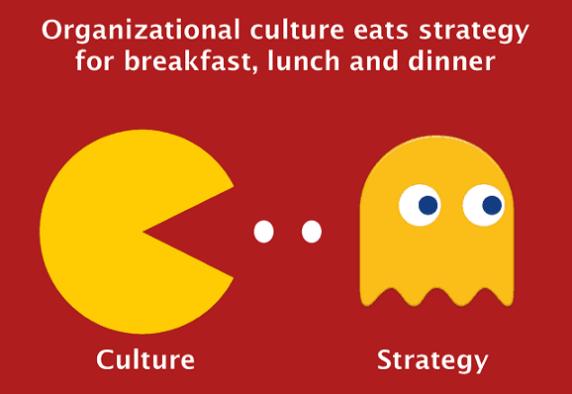 organizational-culture-integromat-11
