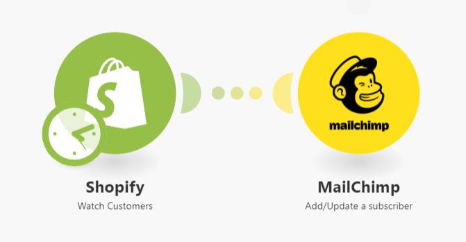 shopify-mailchimp-automation