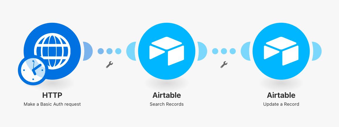 integromat-scenario-for-mixpanel-to-airtable-data-transfer