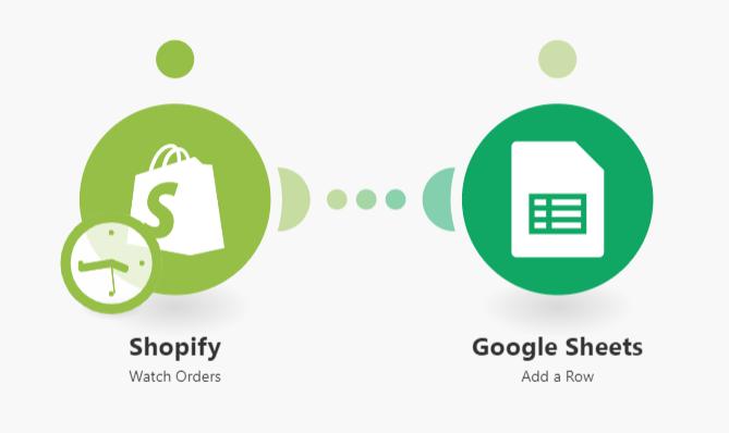 shopify-google-sheets-automation