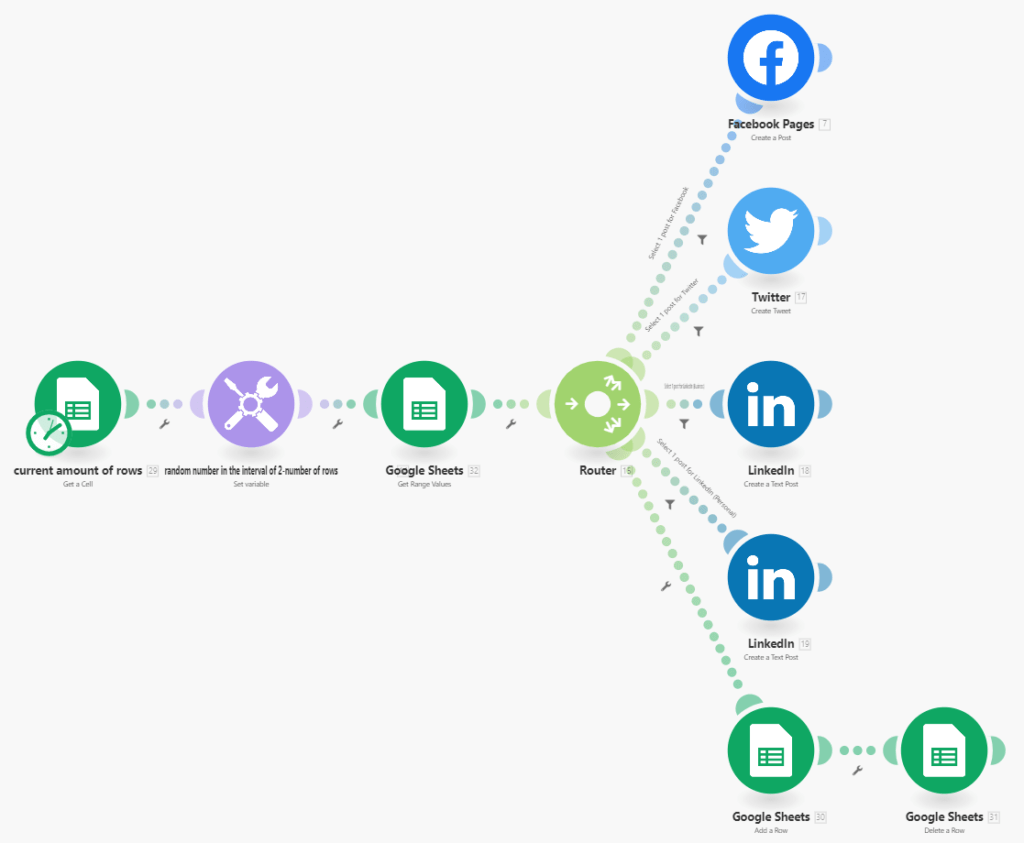 image-social-media-distribution