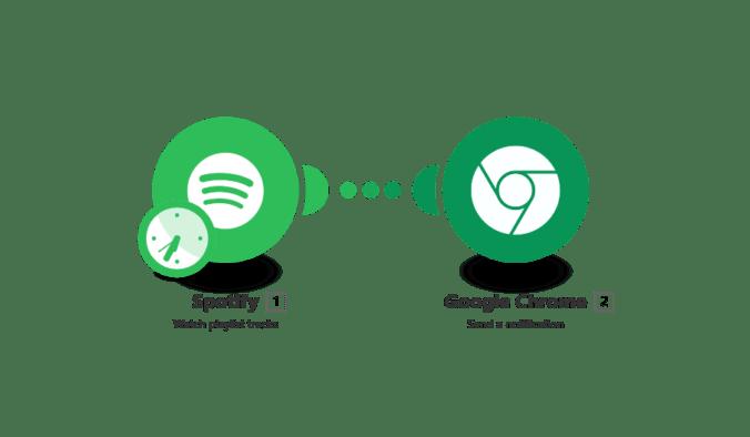 spotify-chrome-integration-alt
