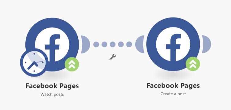 facebook-pages-integration
