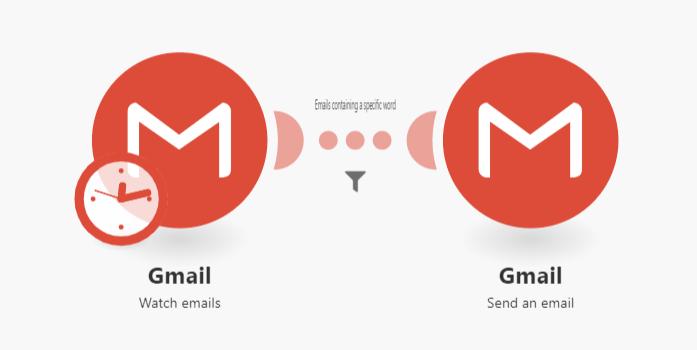 gmail-task-automation