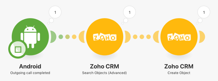 android-zoho-automation-integromat-11