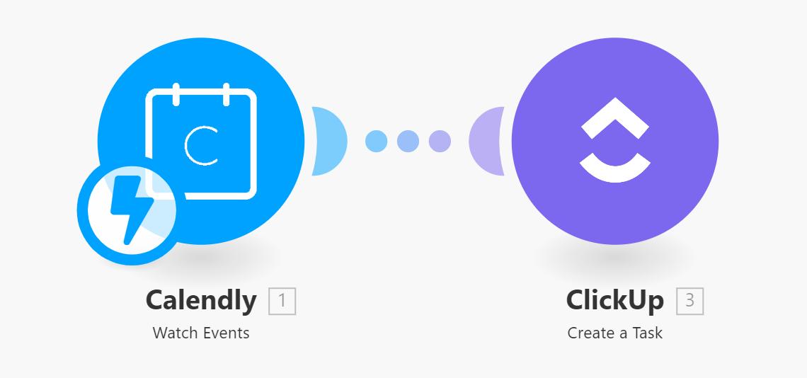 calendly-clickup-automation-alt