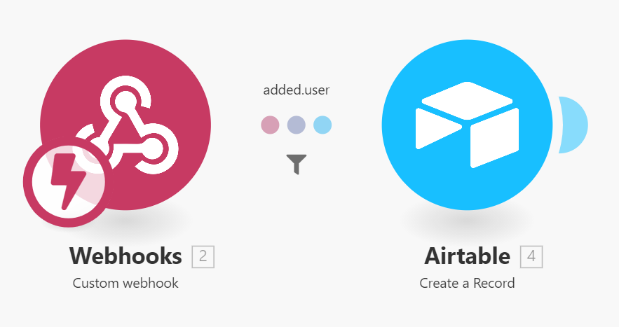 pipedrive-webhook-airtable