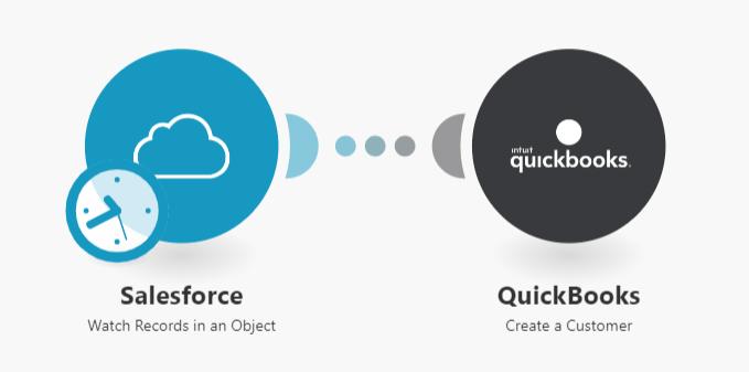 connect-salesforce-quickbooks