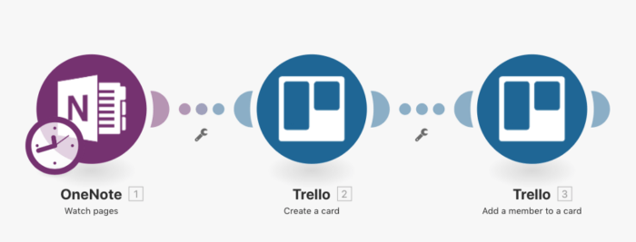 one-note-trello-scenario-integromat-11