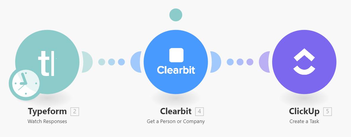 typeform-clearbit-clickup-automation-alt