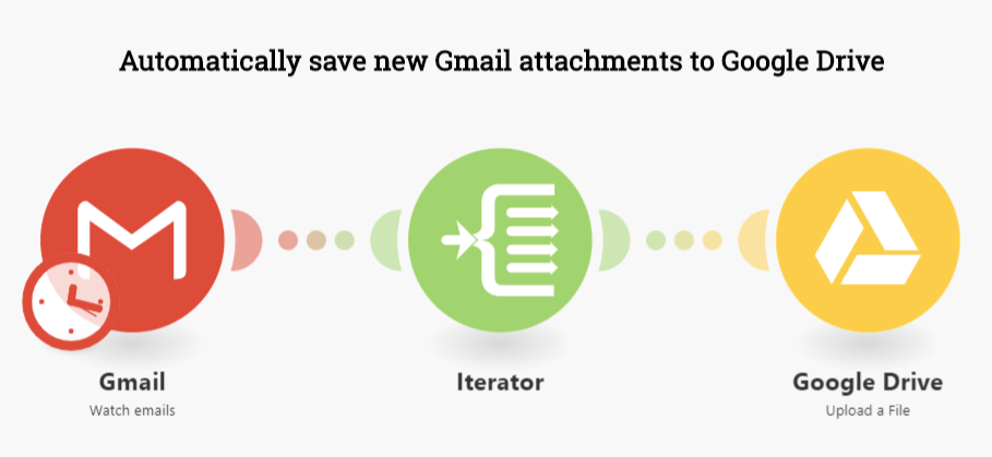 auto-save-gmail-attachments