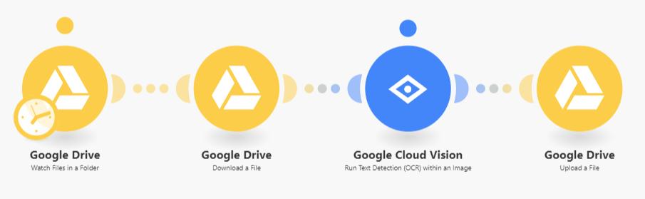 google-cloud-vision-integrations