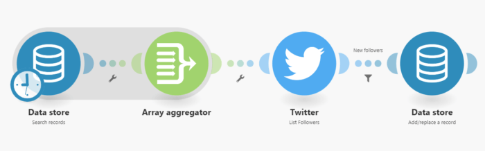 Save new followers from Twitter integration