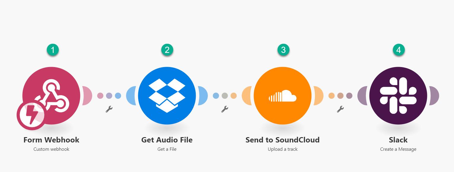 soundcloud-integration-auto-upload-files-alt