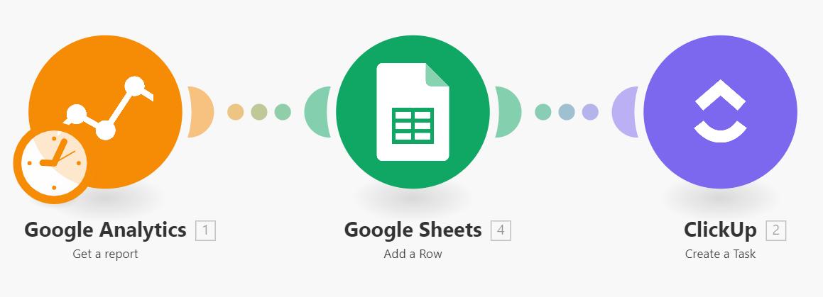 GoogleAnalytics-GoogleSheets-clickup-automation-alt