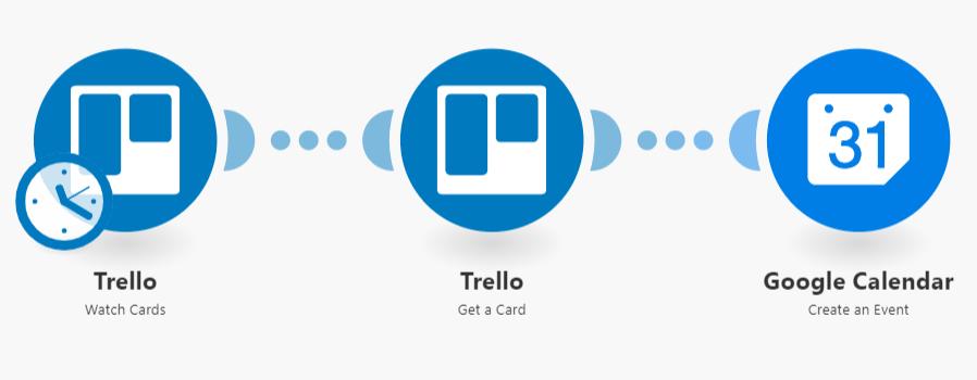 connect-trello-calendar
