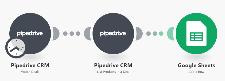 connect-pipedrive-google-sheets