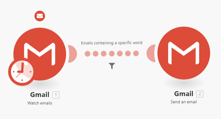 auto-forward-gmail-emails