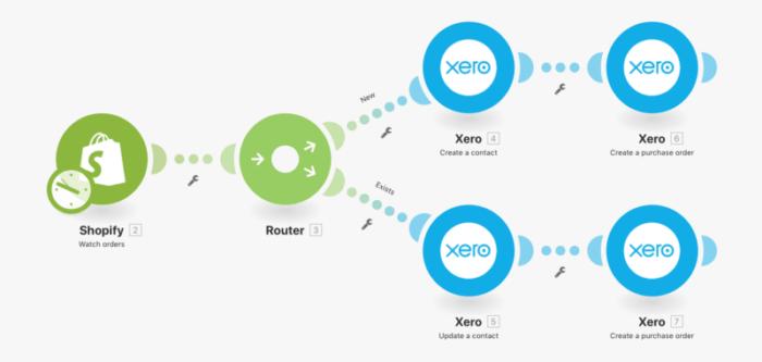 shopify-xero-integration-alt