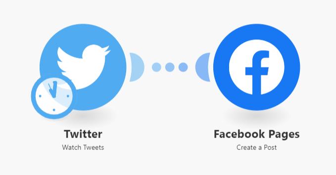auto-post-tweets-on-facebook