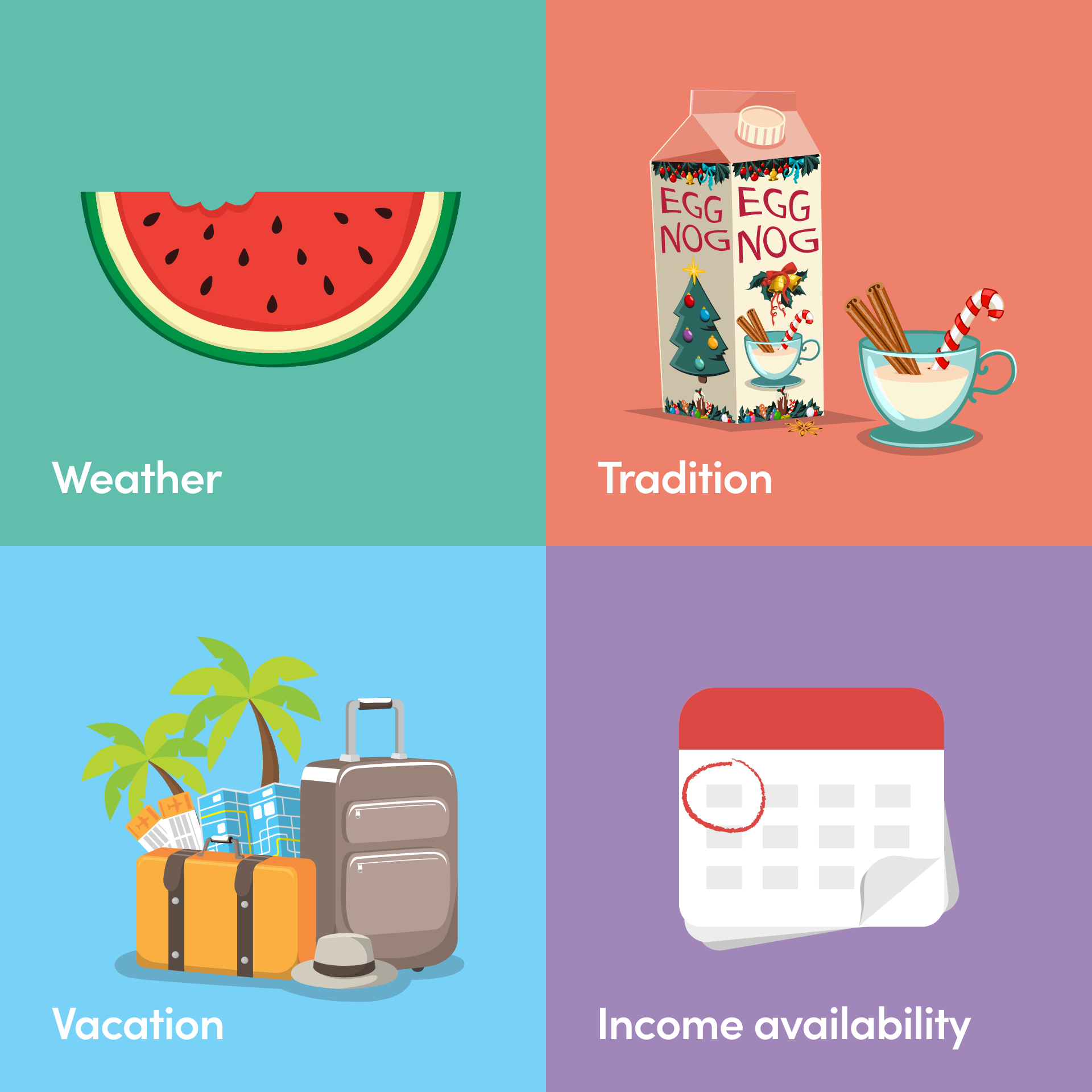 weather-tradition-vacation-income